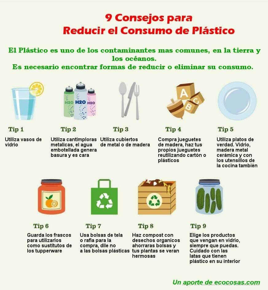 BPA: qué es y porqué evitarlo